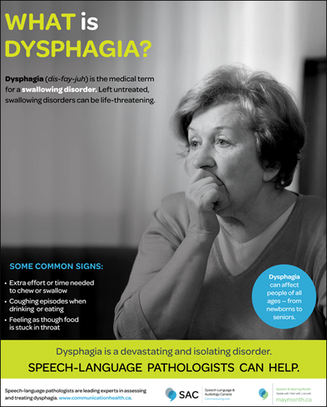 Dysphagia Poster